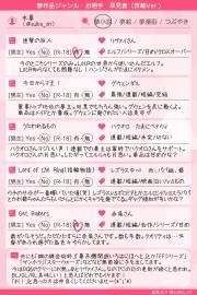見本chart_spi